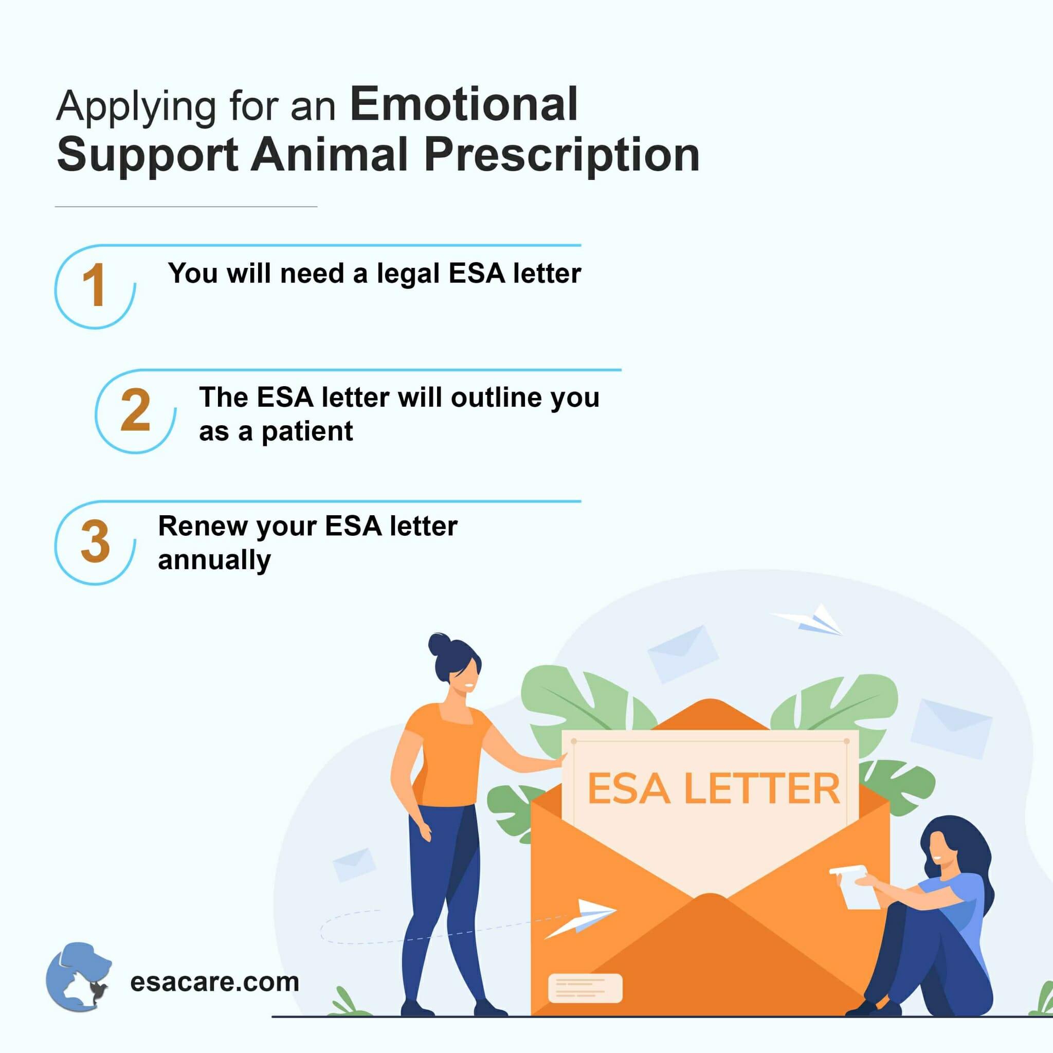 Emotional support animal prescription