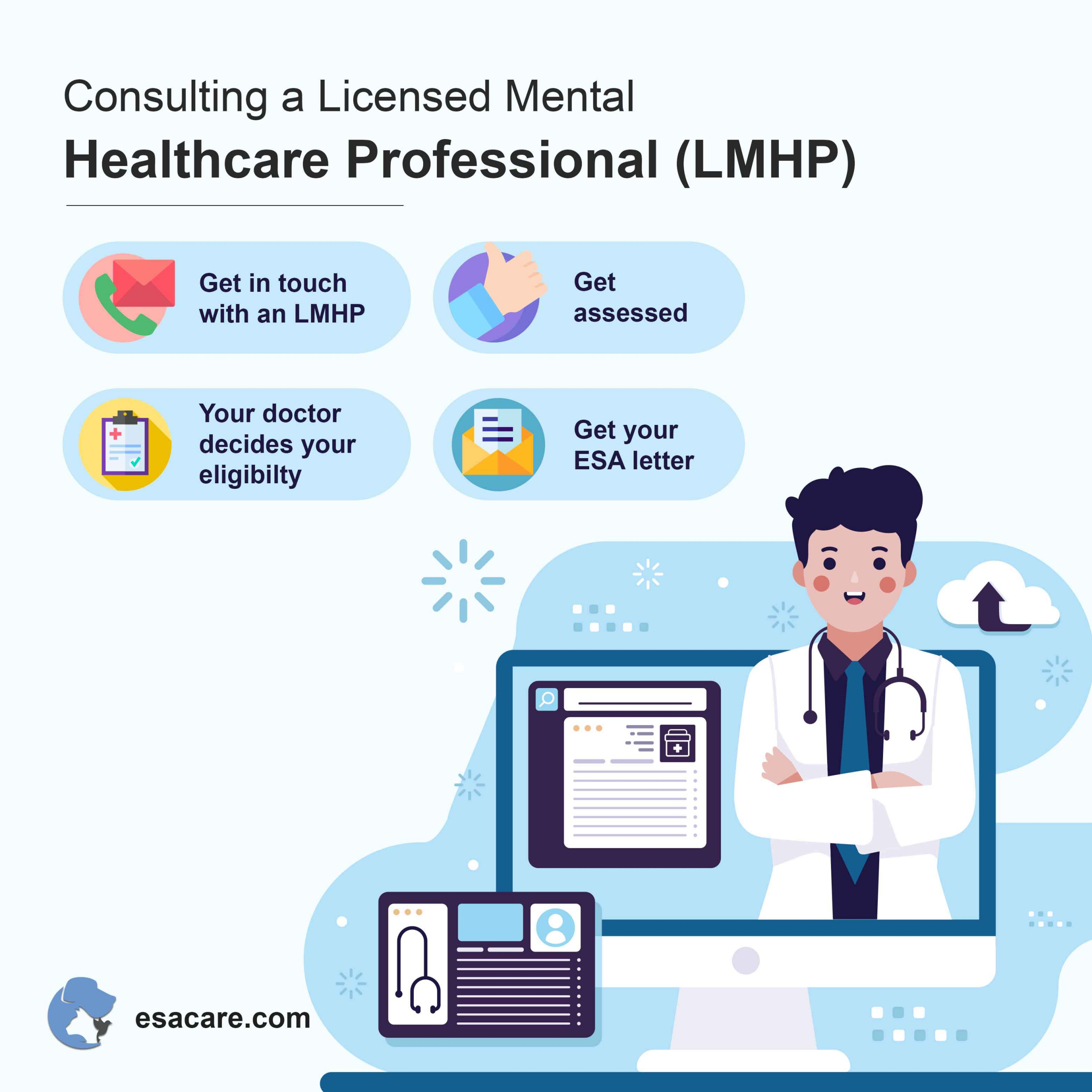 Consulting a licensed mental health professional