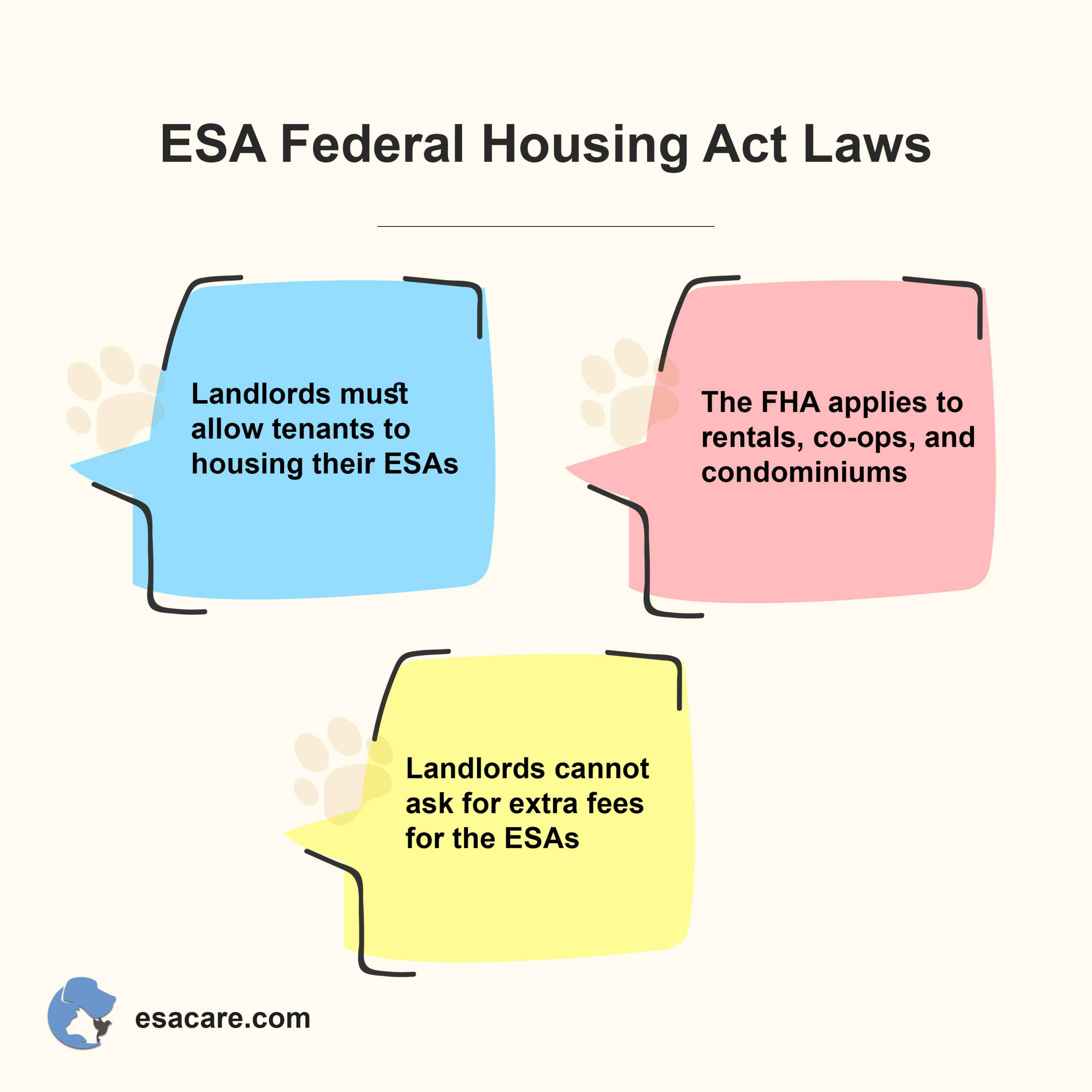ESA federal housing laws