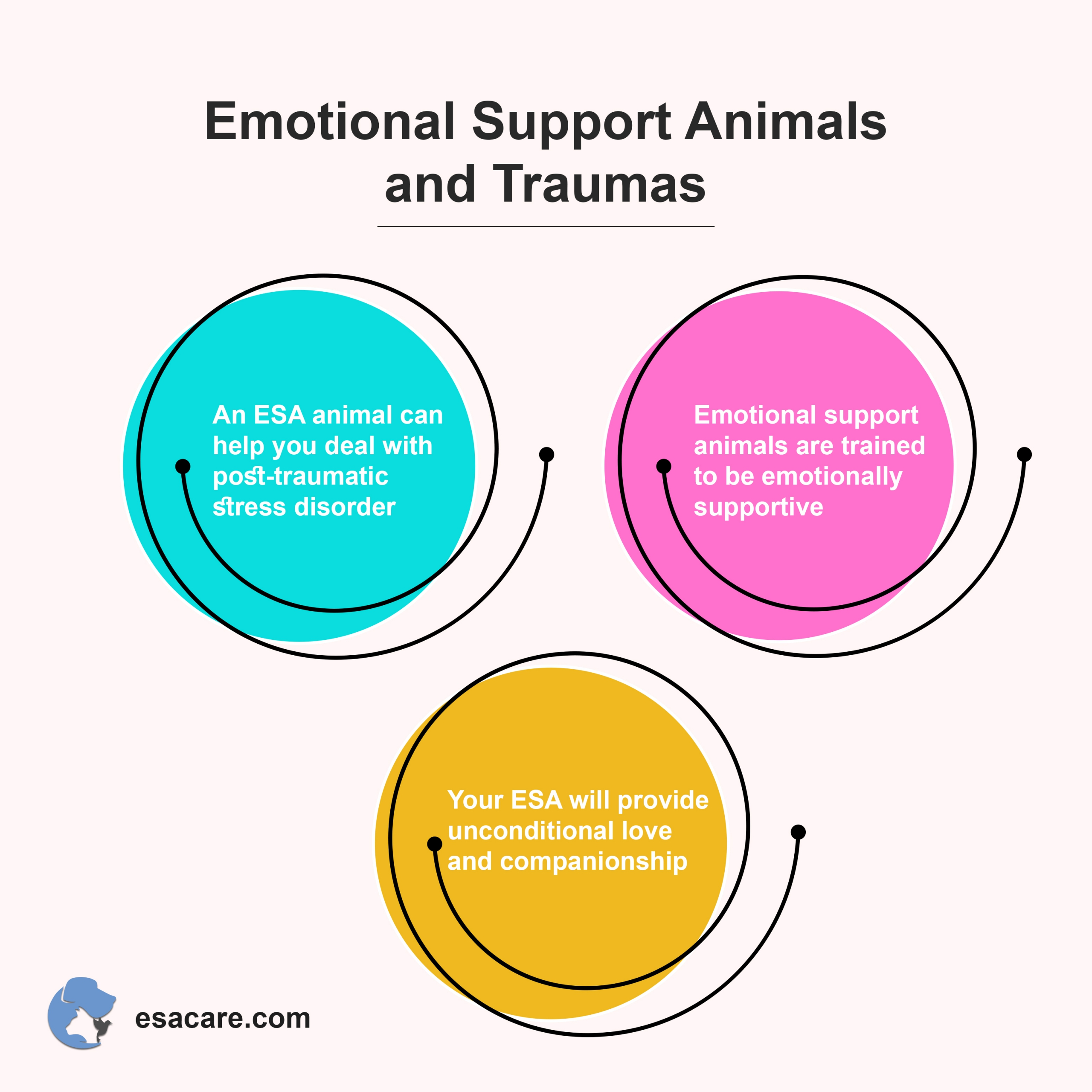 emotional support animals and traumas
