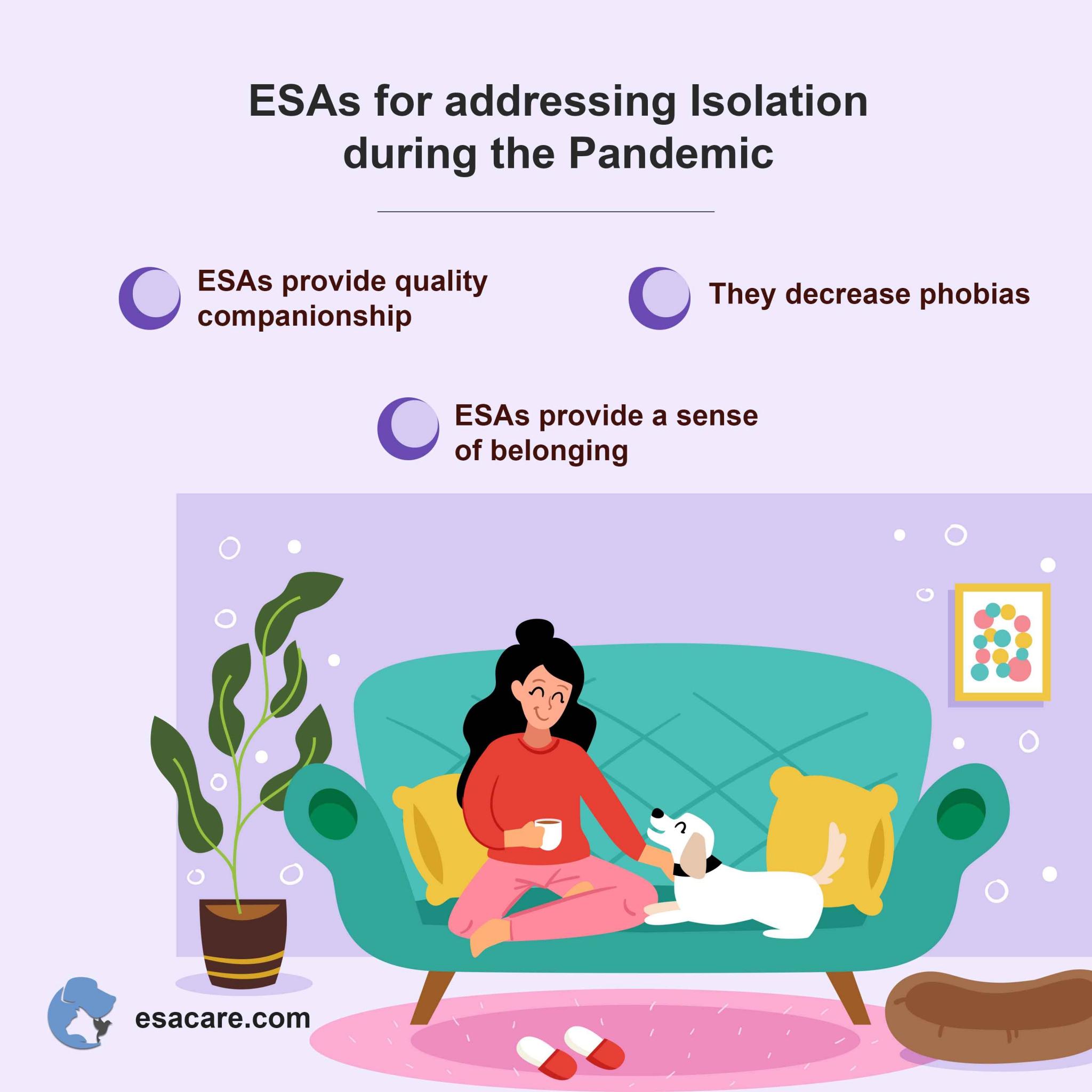 Emotional support animals isolation