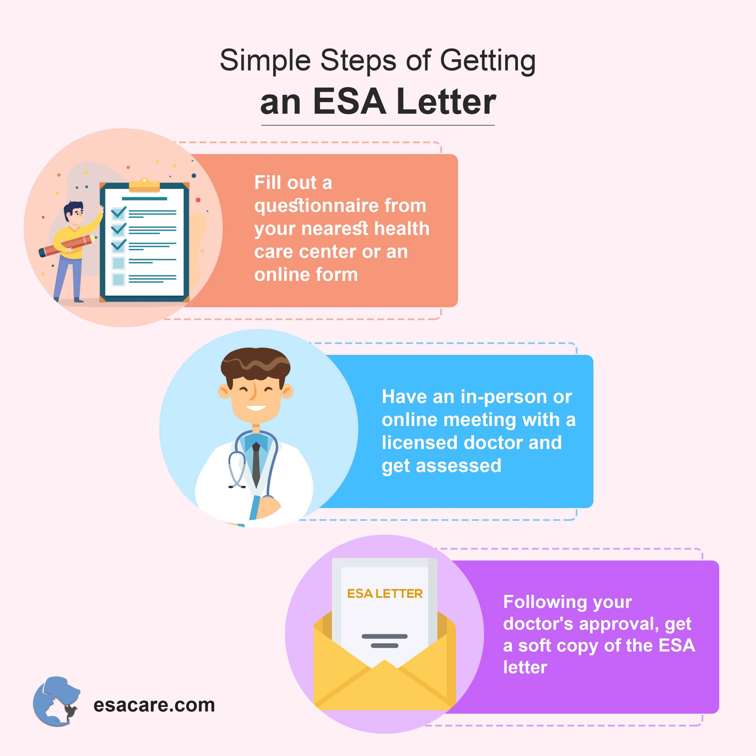 How to get an esa letter