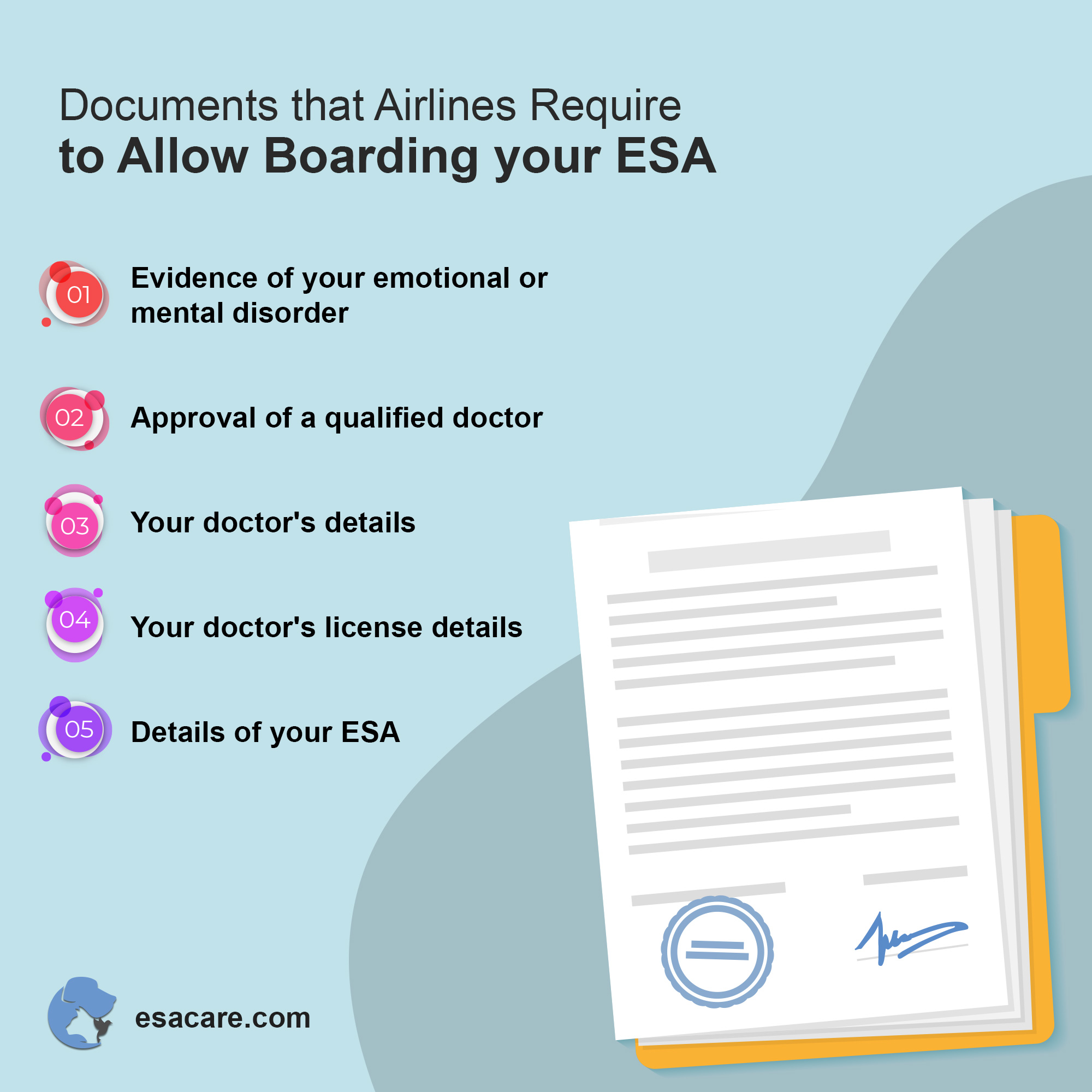 Emotional support animal boarding documents
