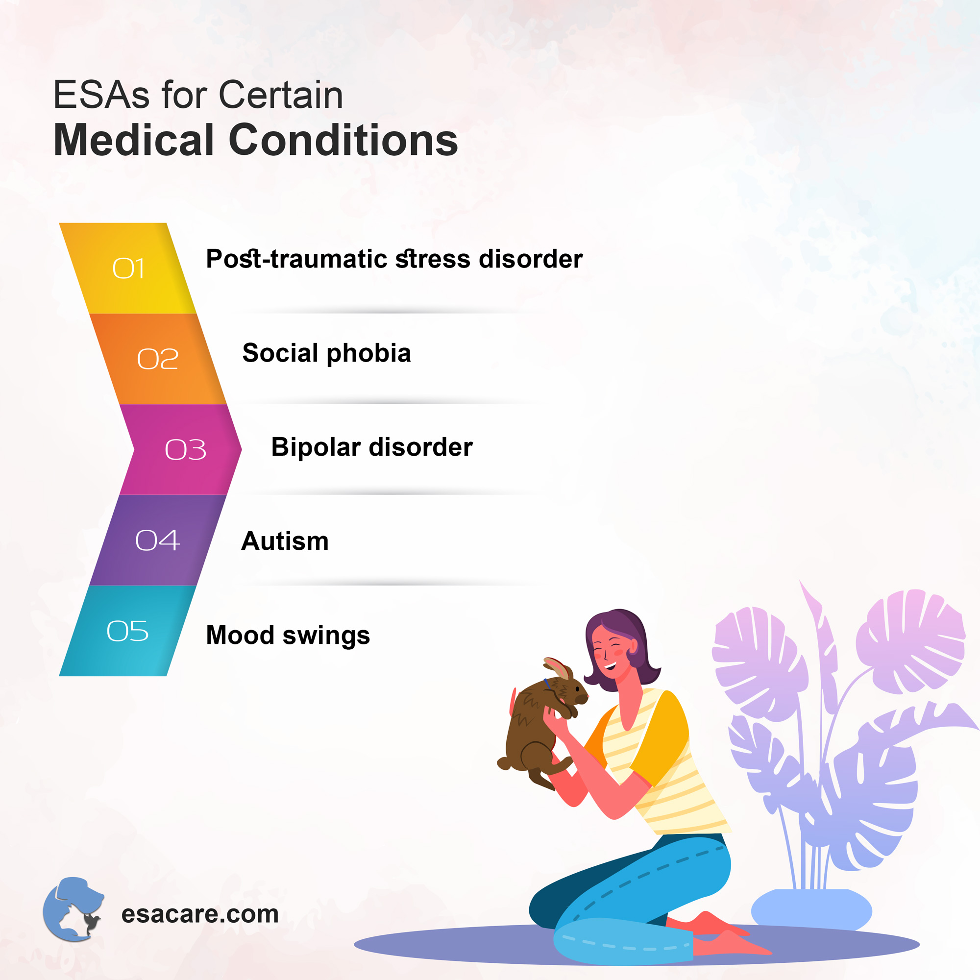 ESAs for medical conditions