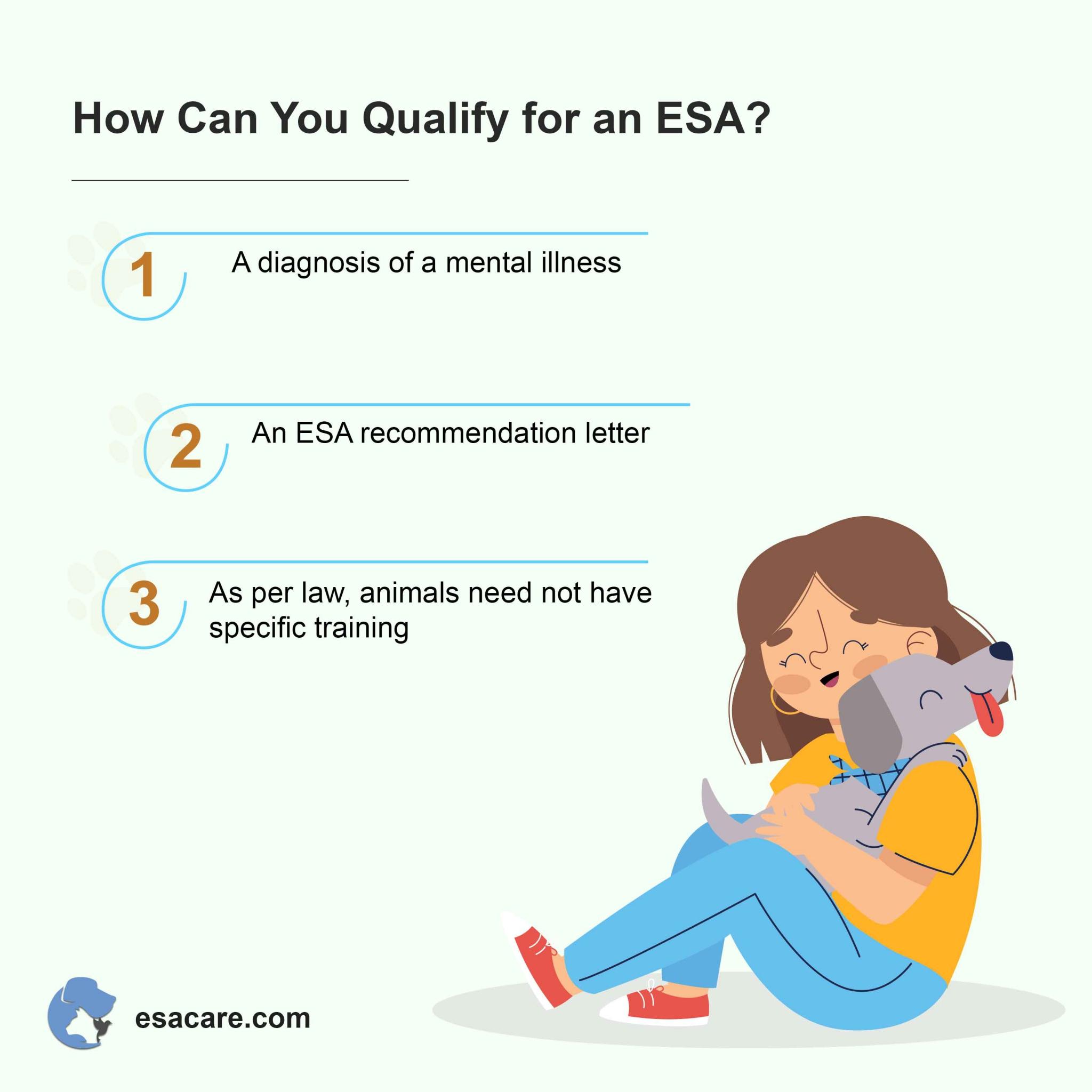 Qualify for an ESA