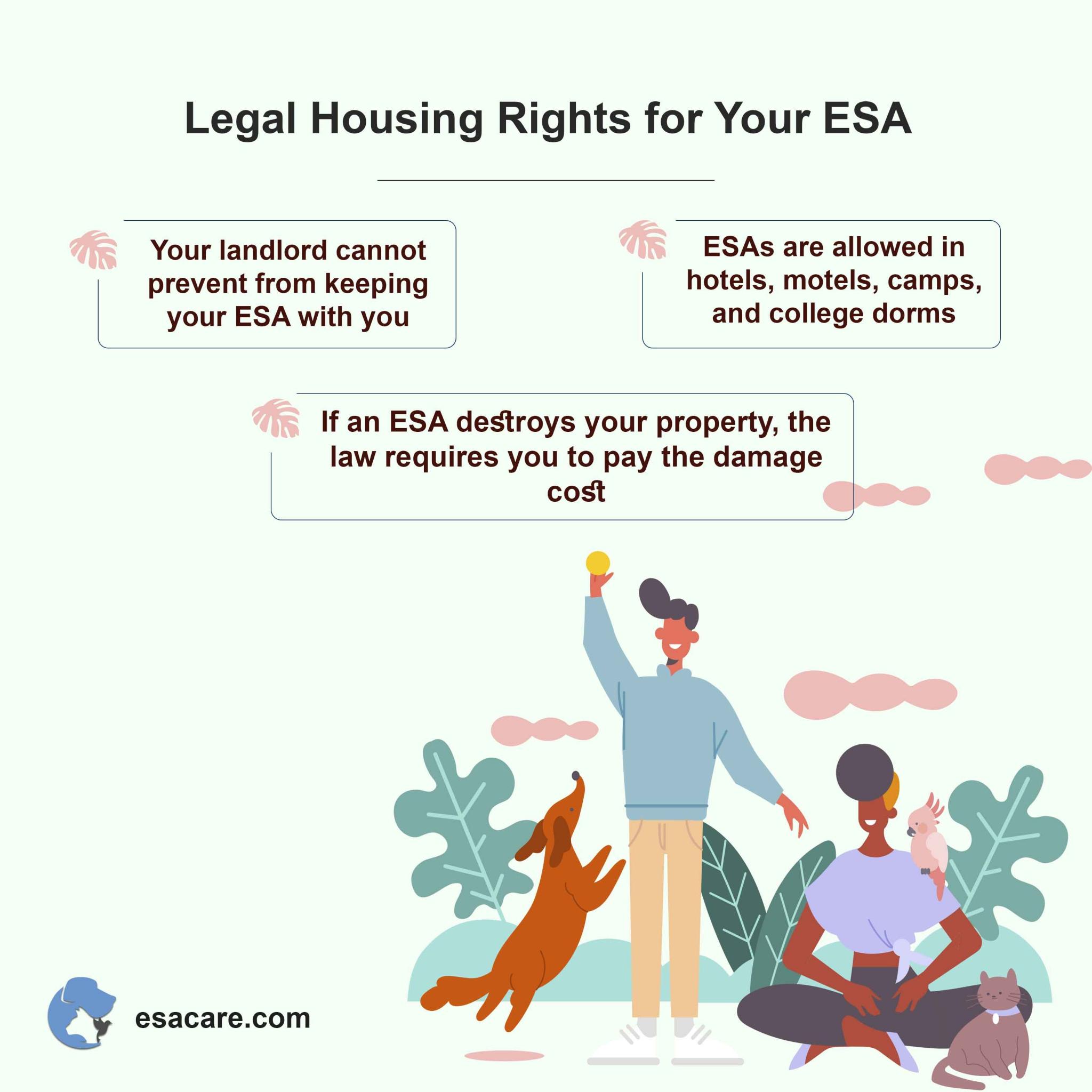 ESA legal housing rights