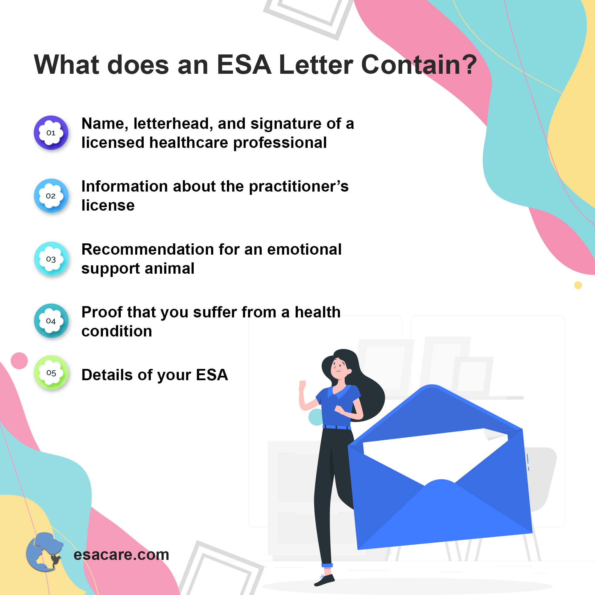 ESA letter information