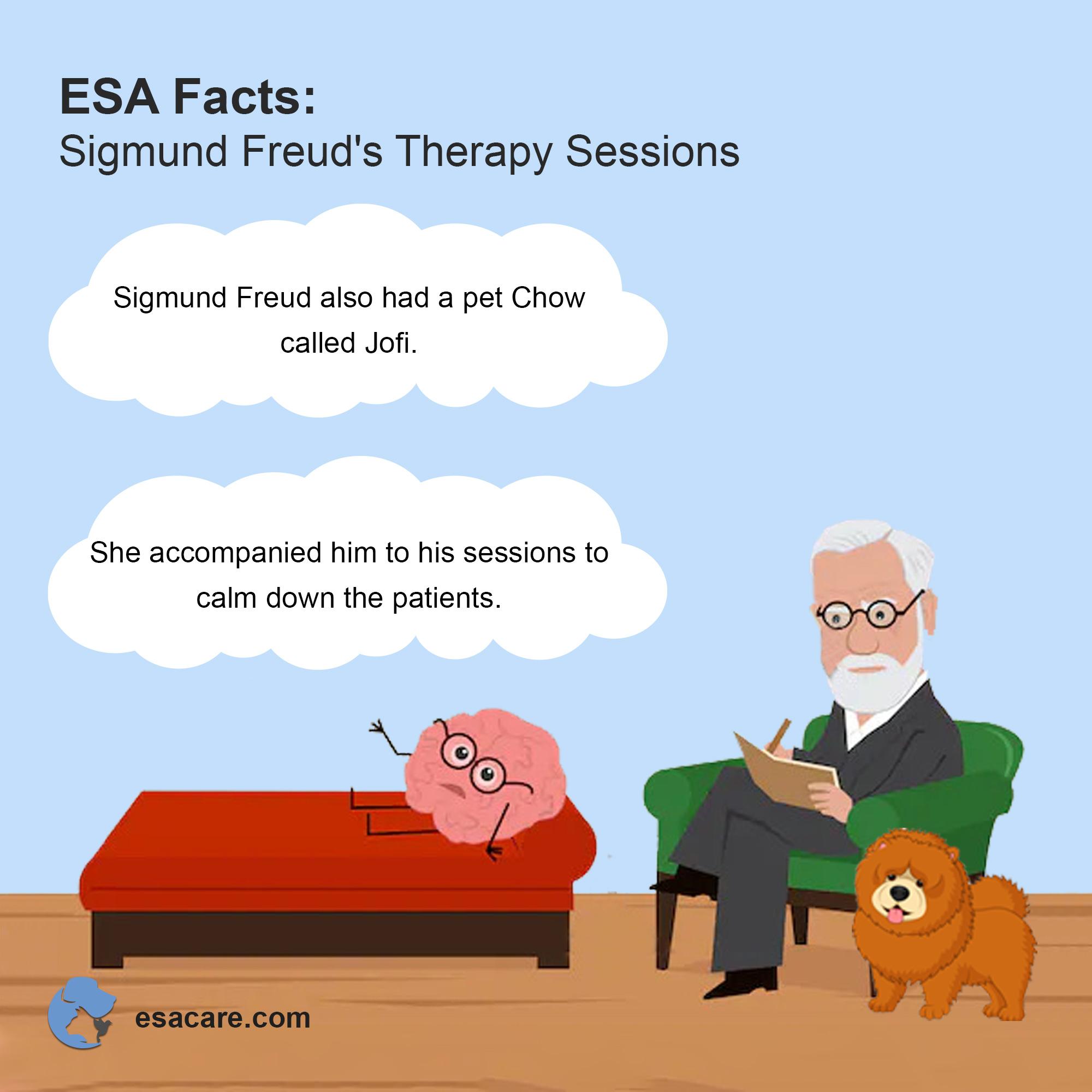 ESA Facts