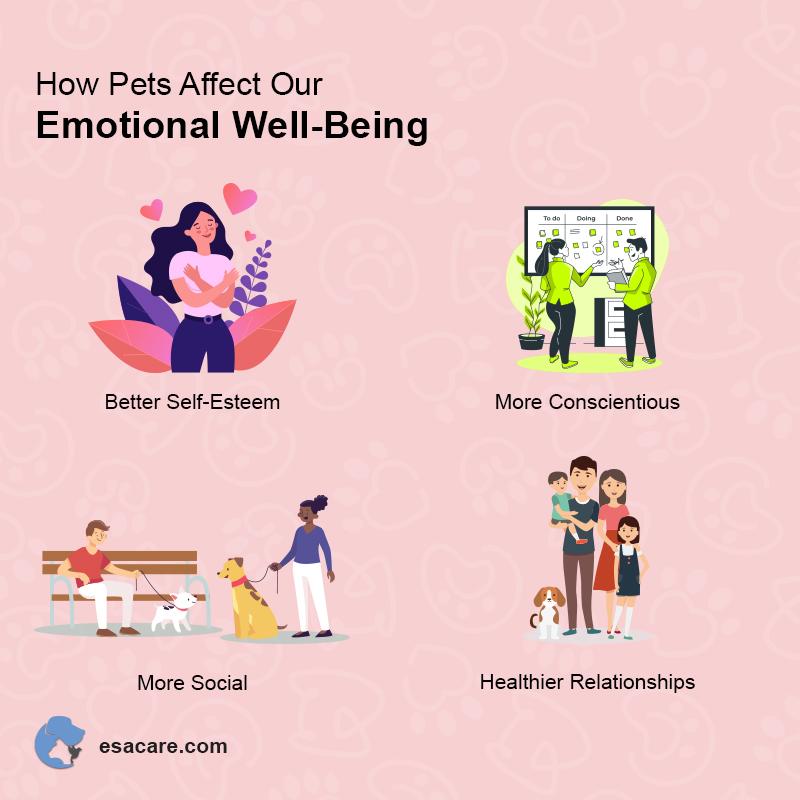 ESA Pets Affects