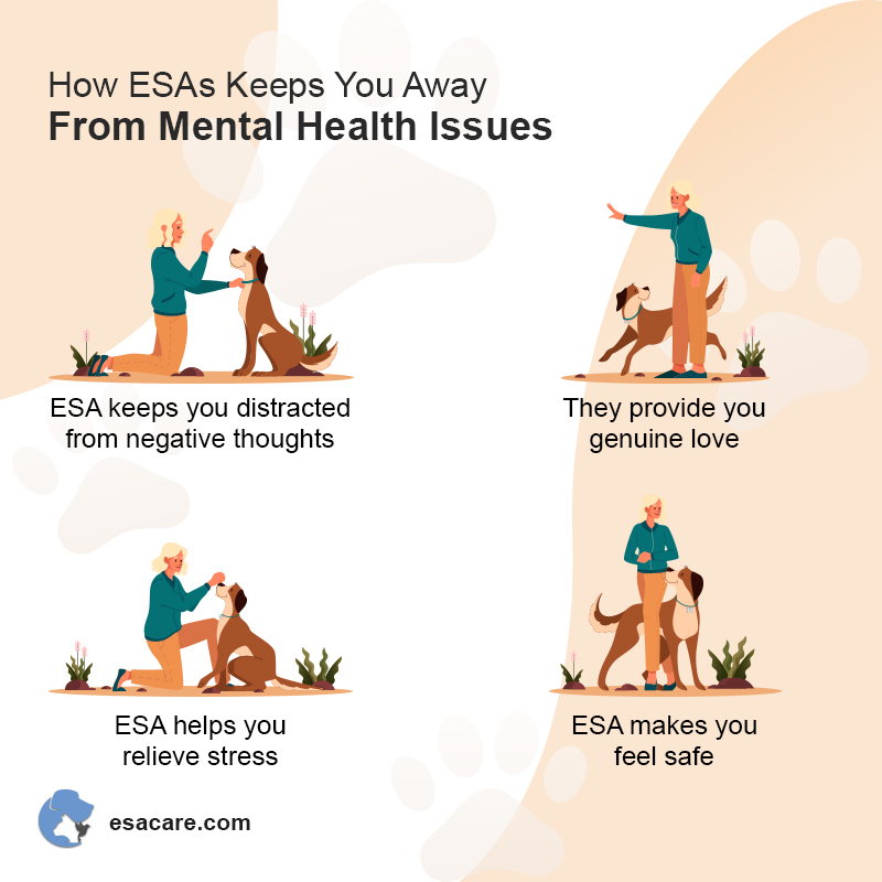 ESA's and Stress