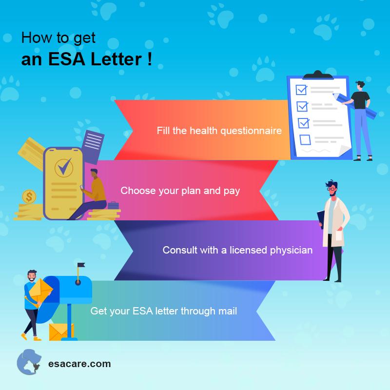 An ESA Letter