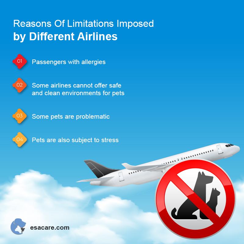 Limitations on ESA